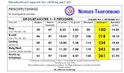 Eksempel på hvordan prisoppslagene i drosjene kan se ut. Foto: Forbrukerrådet