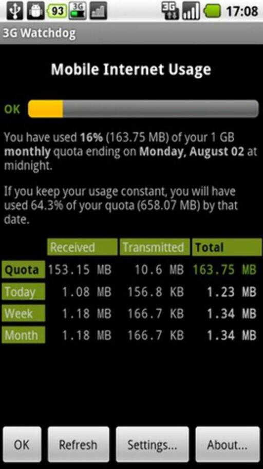 Med 3G Watchdog holder du styr på hvor mye datatrafikk telefonen din bruker.
