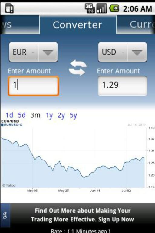 Valutakurser er alltid tilgjengelige med Currency Converter - også selv om du ikke har nettilgang.