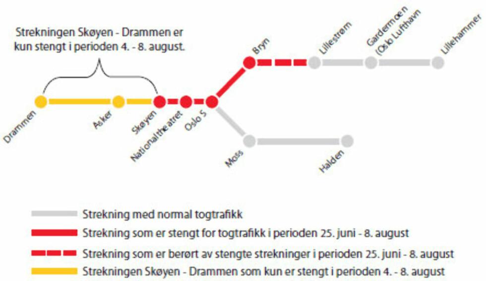 Det blir litt mer komplisert å farte rundt i Oslo i sommer. Foto: NSB