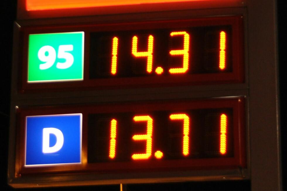 DYRT: 14 kroner og 31 øre for én liter bensin får trøndere til å sperre opp øynene. Og verre kan det bli.  Foto: BENGT STEINAR NORDBAKK