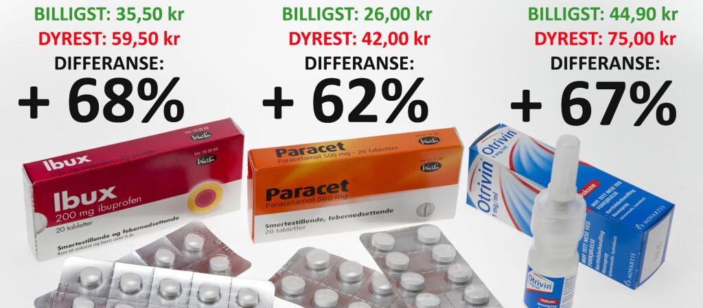 En prisundersøkelse utført av Statens Legemiddelverk viser store prisforskjeller på de vanligste reseptfrie medisinene. Foto: Per Ervland/Kim Jansson