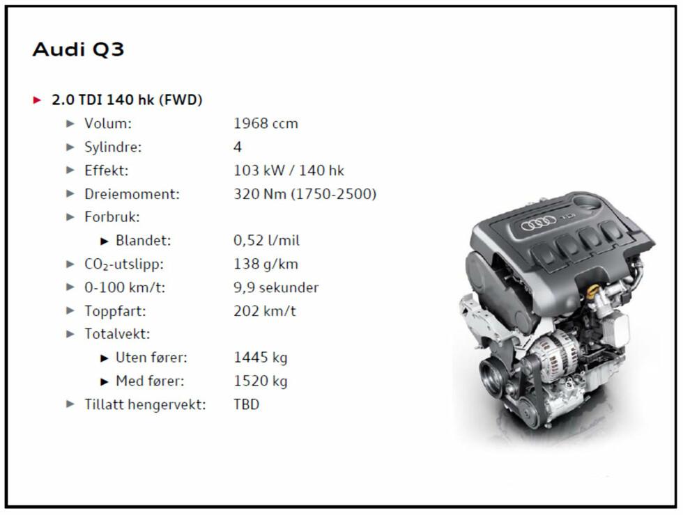 Prøvekjørt: Audi Q3
