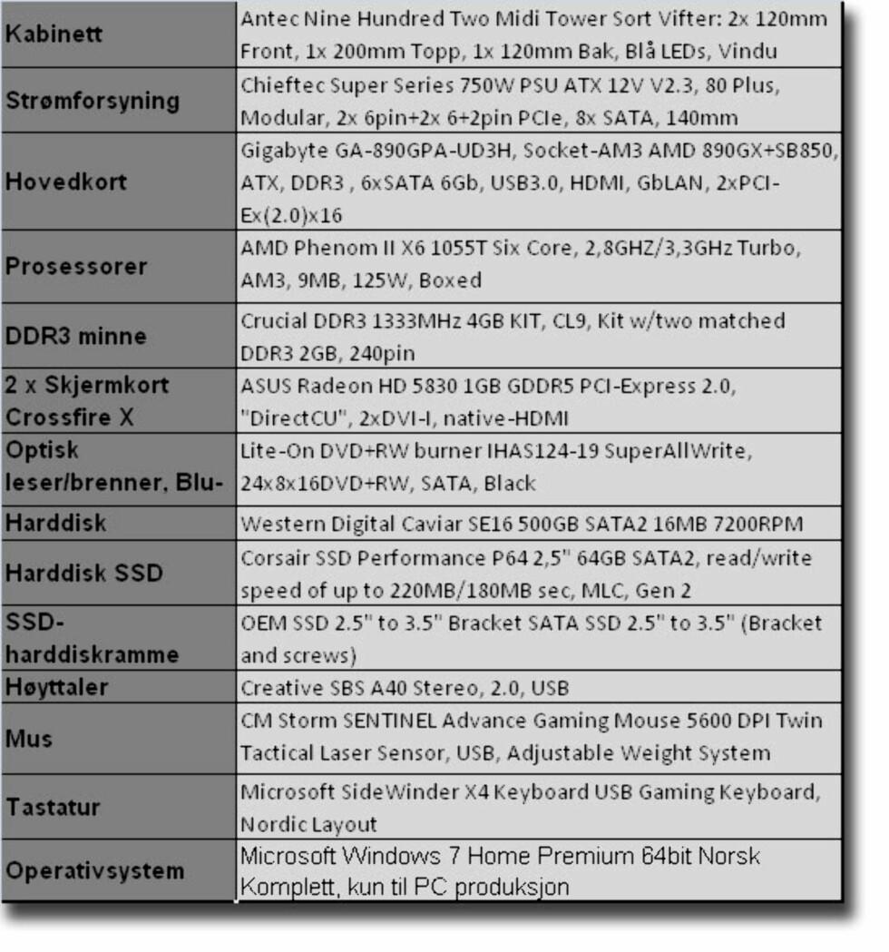 TEST: Komplett Gamer Premium - AMD Vision Black