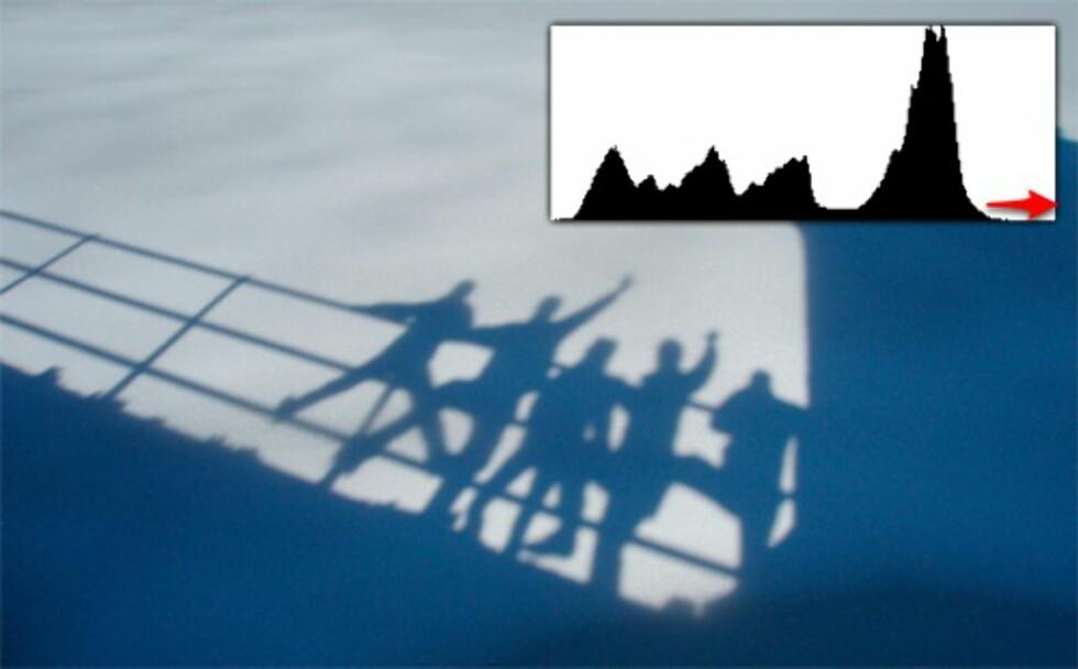 Snøen er ikke hvit, som kan sees i histogrammet. Ved å overeksponere vil histogrammet bli dratt til høyre, og de lyseste tonene blir hvite (rød pil).