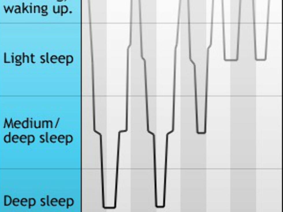 Her er statistikken for en natt.