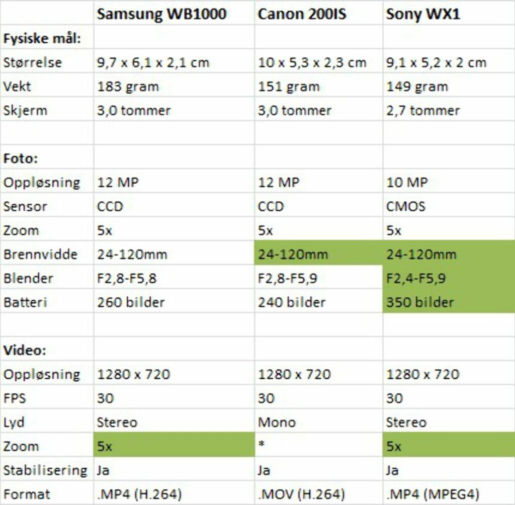 Flere tekniske data om WB1000 finner du her