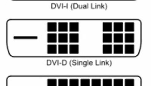 DVI, HDMI og DisplayPort