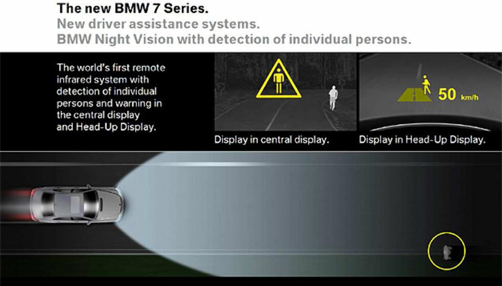 BMW 7-serie: Illustrasjoner
