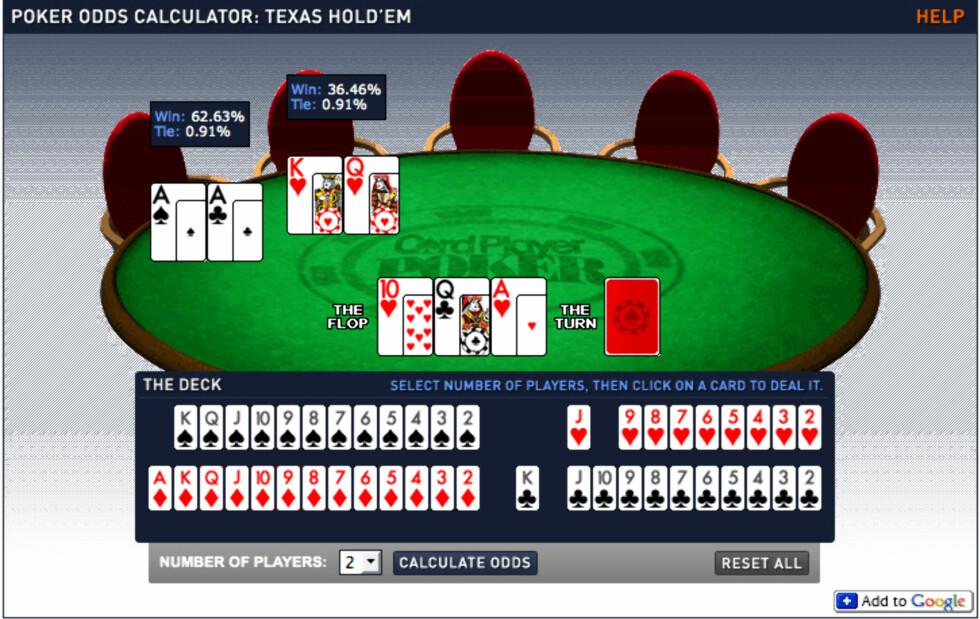 Pokerlagets beste venner