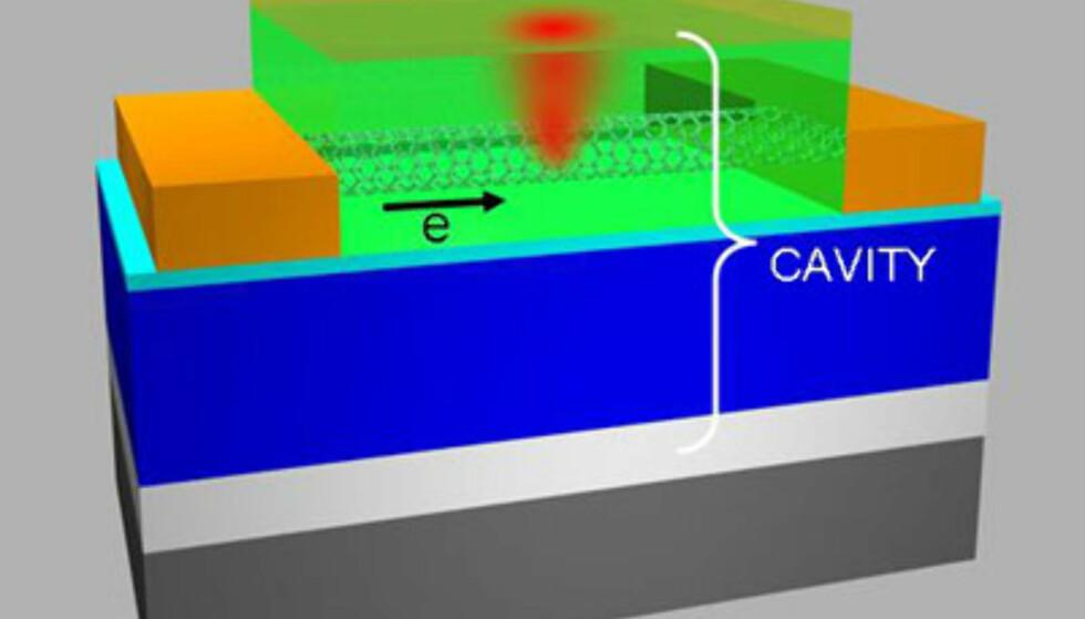 Nytt lys i nano-tunellen