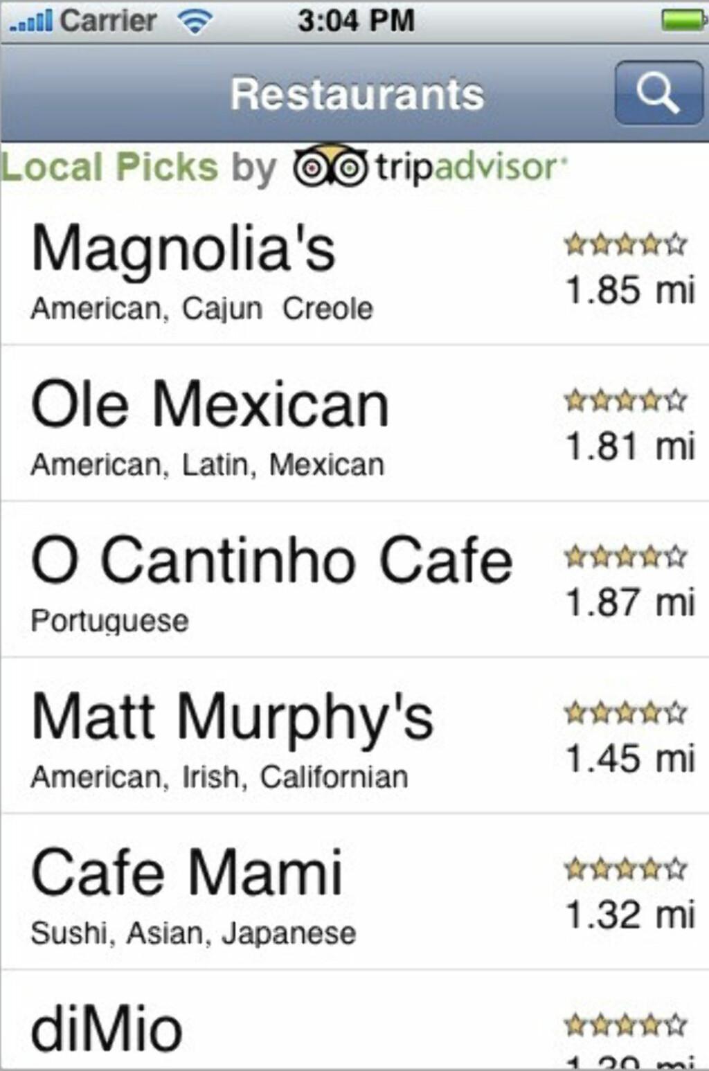 Local picks har over 400.000 restauranter i databasen.