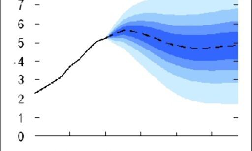 Den stiplete linjen viser hvor Norges Bank anser det mest sannsynlig at renten skal være. Kilde: Norges Bank