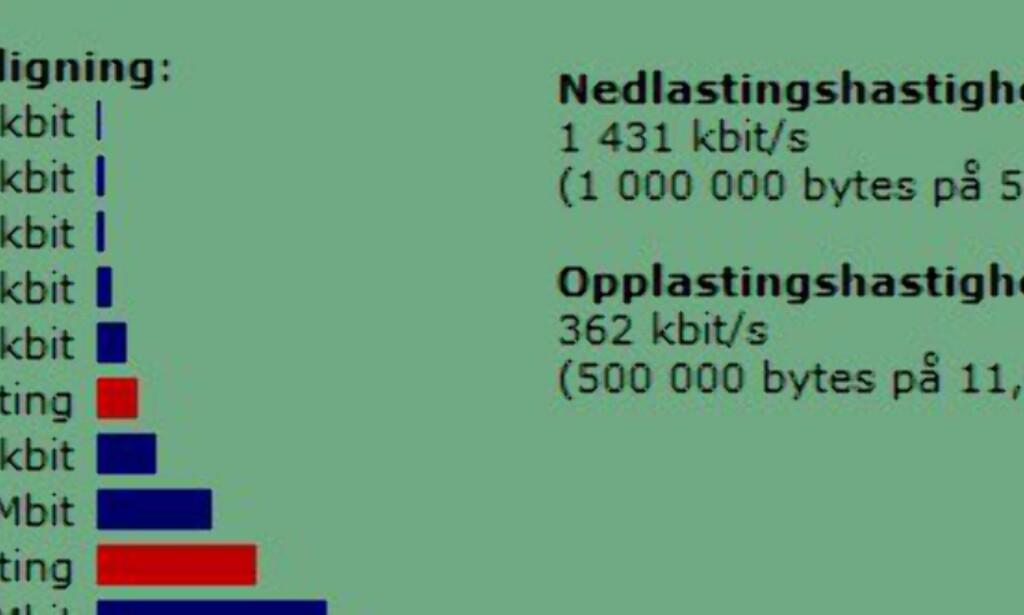 image: Mobilt bredbånd fra Telenor