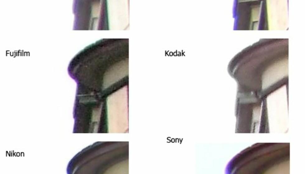 Sammenligninger av egenskaper, bilder og utsnitt