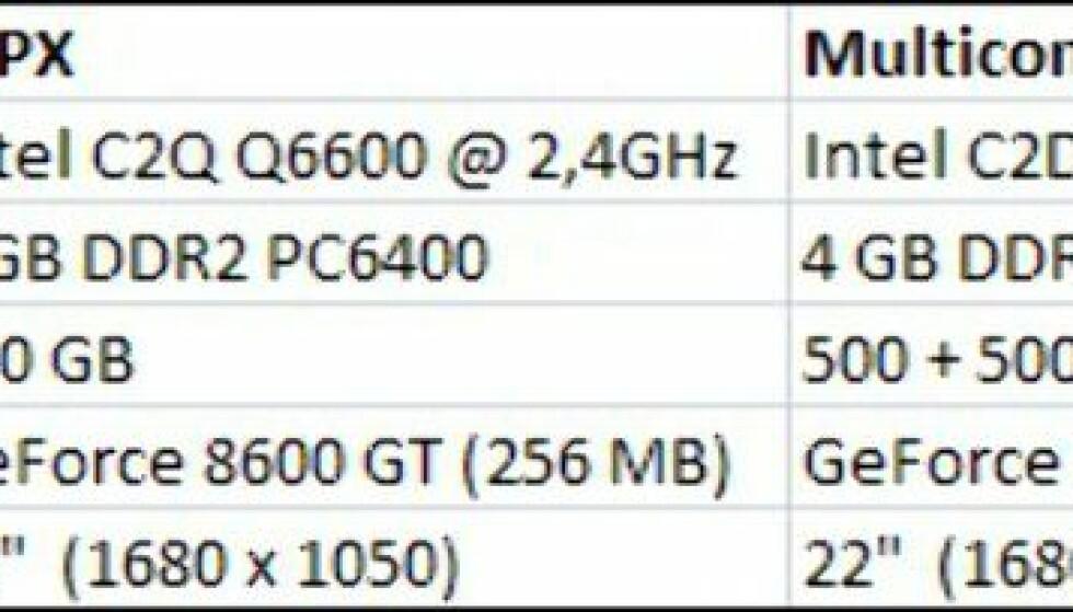 De beste PC-tilbudene - februar