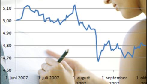 Slik svingte valutakursen på australske dollar sommeren 2007. De som tok sjansen kunne spare flere tusen kroner på å betale studieavgiften da dollaren var billigst.  Foto: Colourbox. Tabell: Kim Jansson