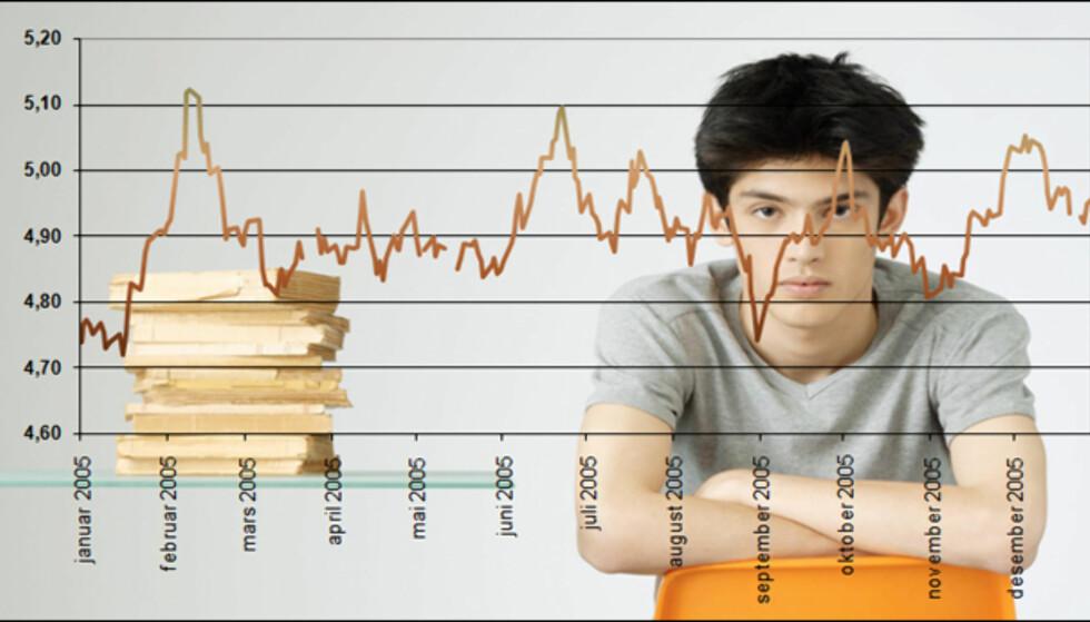 Prisen for australsk dollar gjennom 2005. Som du kan se, er det penger å spare ved årets første og andre semester, om studieavgiften betales på et gunstiog tidspunkt.  Foto: Colourbox