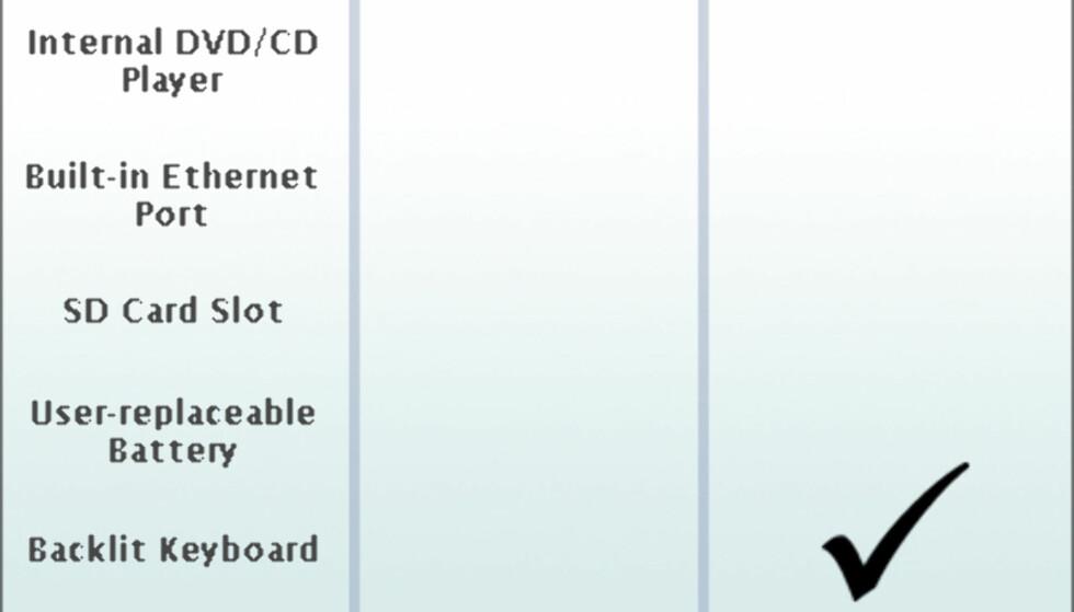Den første Macbook Air-testen