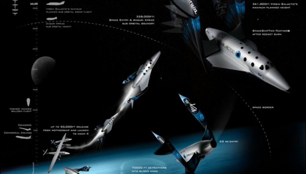 Slik blir passasjer-romskipet og spaceporten