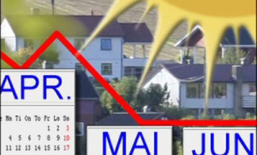 Boligprisene synker hver sommer, i år litt mer enn normalt. Illustrasjon: Per Ervland