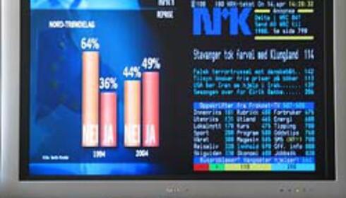 Splitscreen: NRK1 til venstre, og tekst-TVen til høyre.