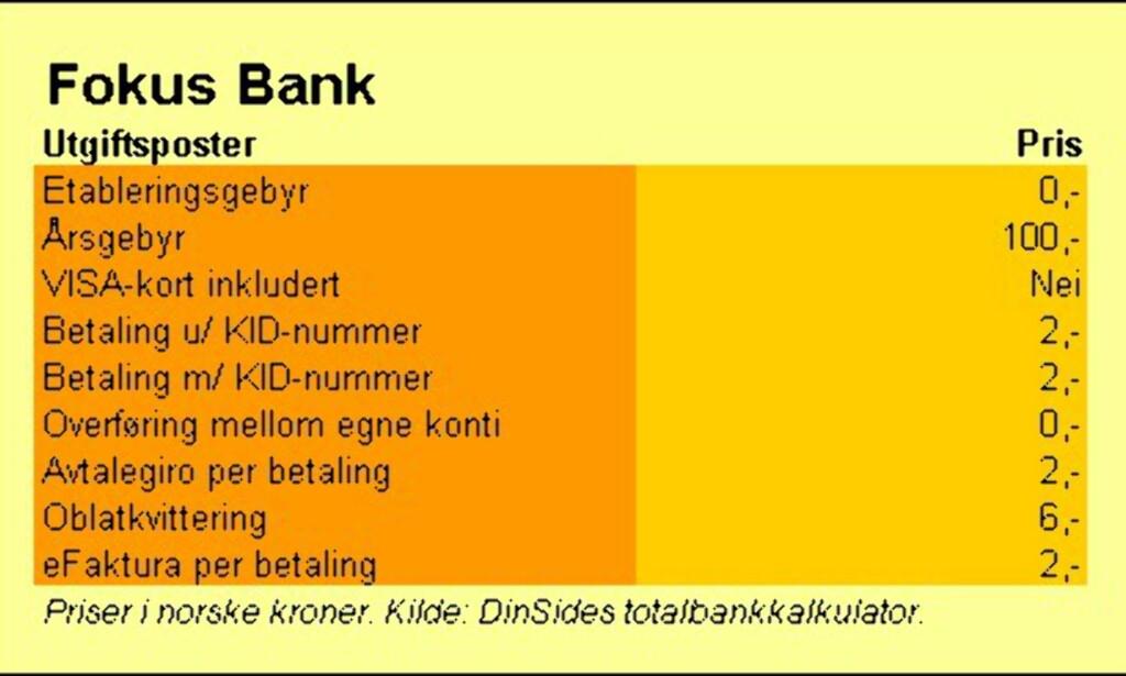 image: Fokus Bank