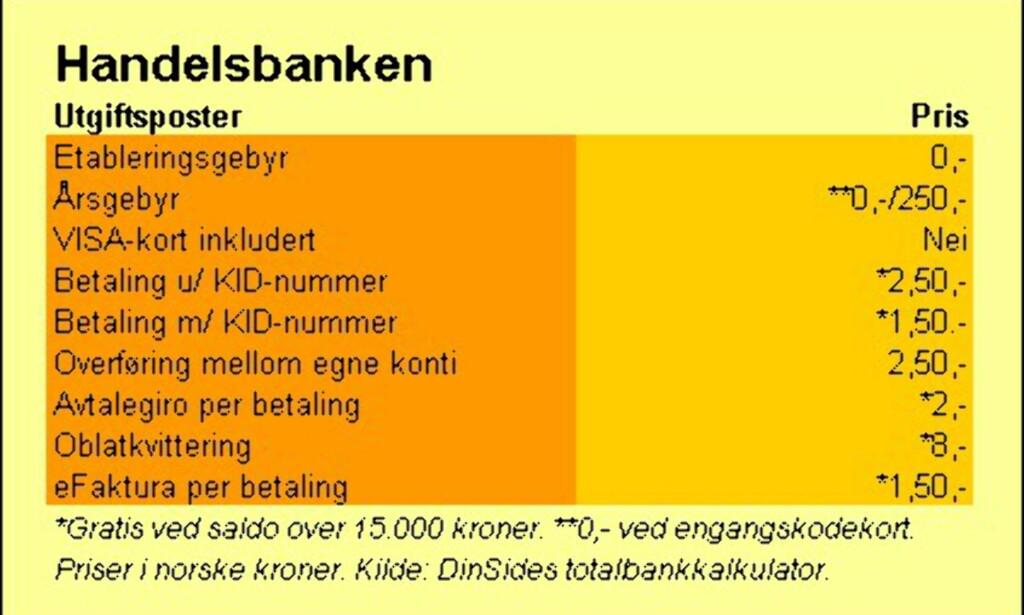 image: Handelsbanken