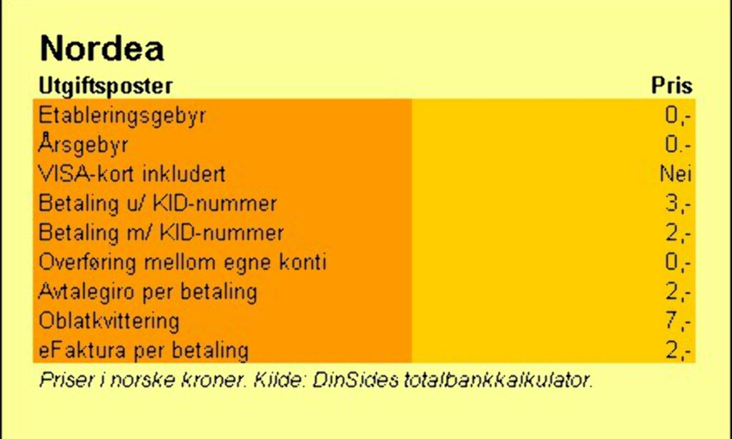 image: Nordea