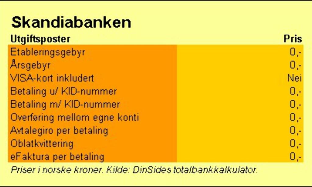 image: Skandiabanken