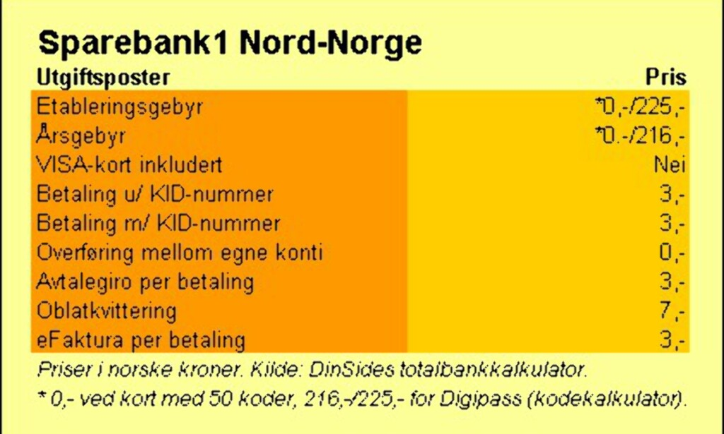 image: Sparebank1 Nord-Norge