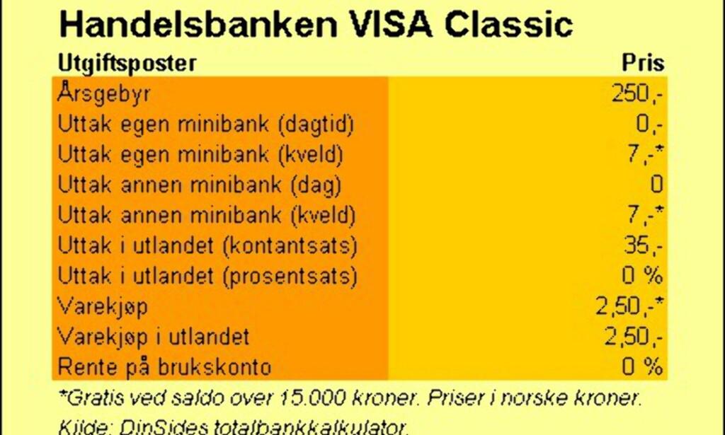 image: Handelsbanken (VISA Classic)