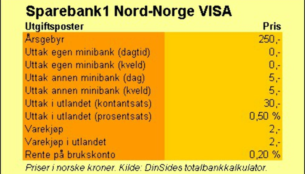 Sparebank1 Nord-Norge (VISA)