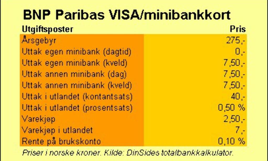 image: BNP Paribas (VISA-kort)