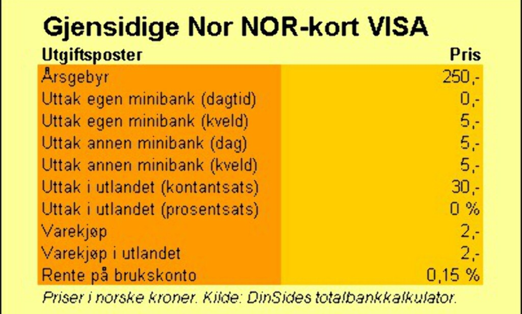 image: Gjensidige Nor (NOR-kort)