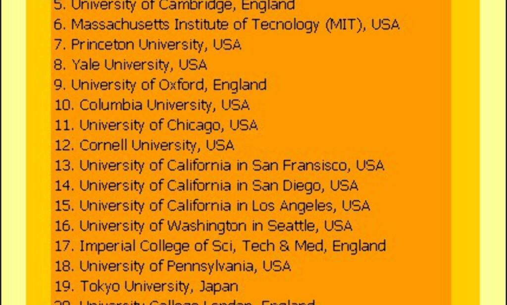 """image: Verdens """"beste"""" universiteter"""
