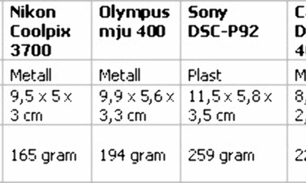 image: Sammenligne vekt og størrelse
