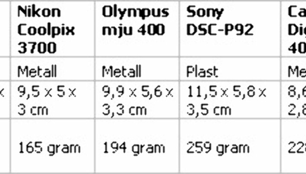 Sammenligne vekt og størrelse