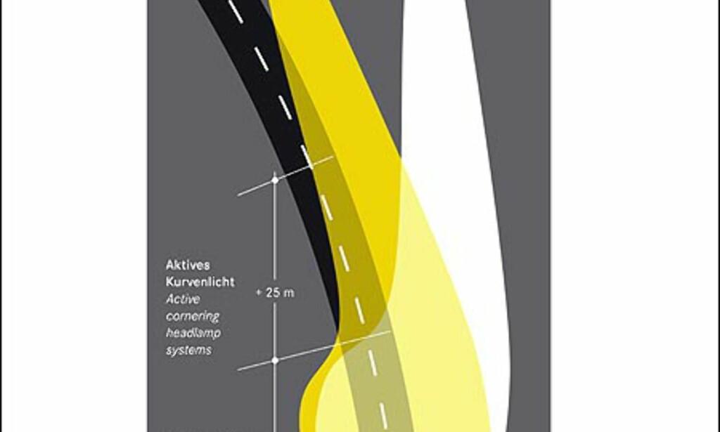 15 grader sideveis bevegelse utgjør mye når fjernlysene er aktivert. Plansjen er laget av Mercedes-Benz.