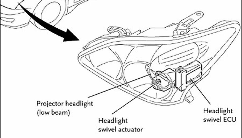 Skjematisk tegning av frontlykten i Lexus RX300.