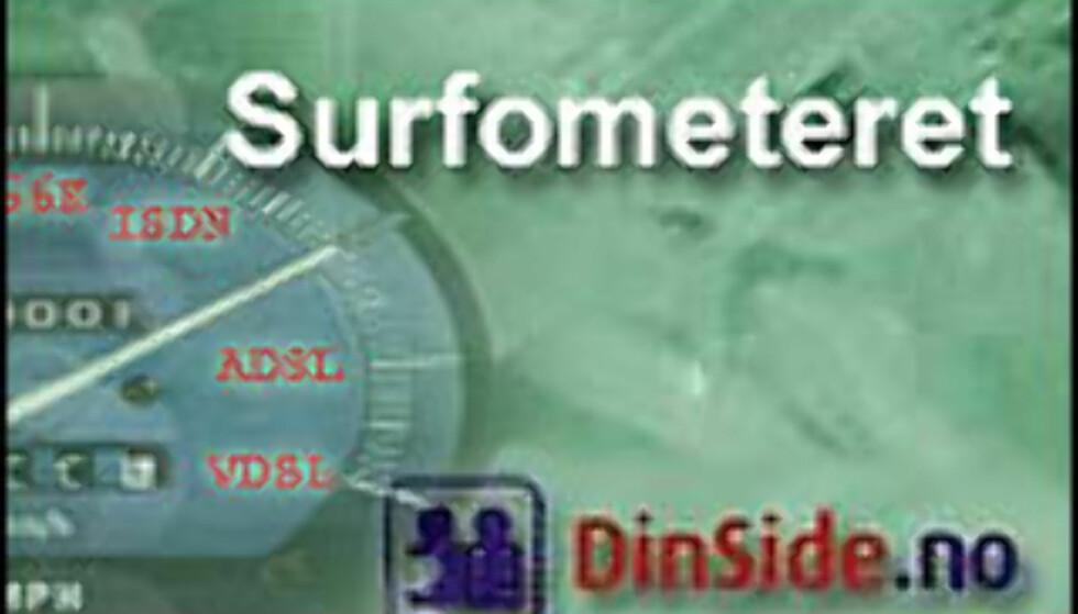 DinSides Surfometer (uten JAVA)