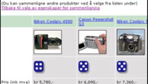 Massive priskutt på digitale kameraer