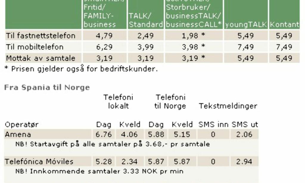 Faksimile: NetCom.