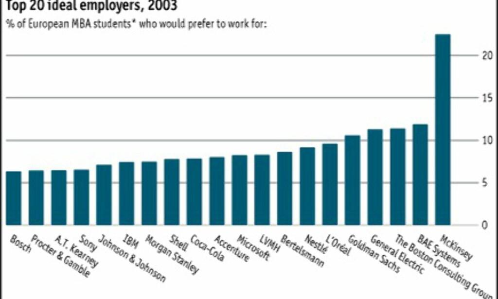 <center>Faksimile: The Economist.