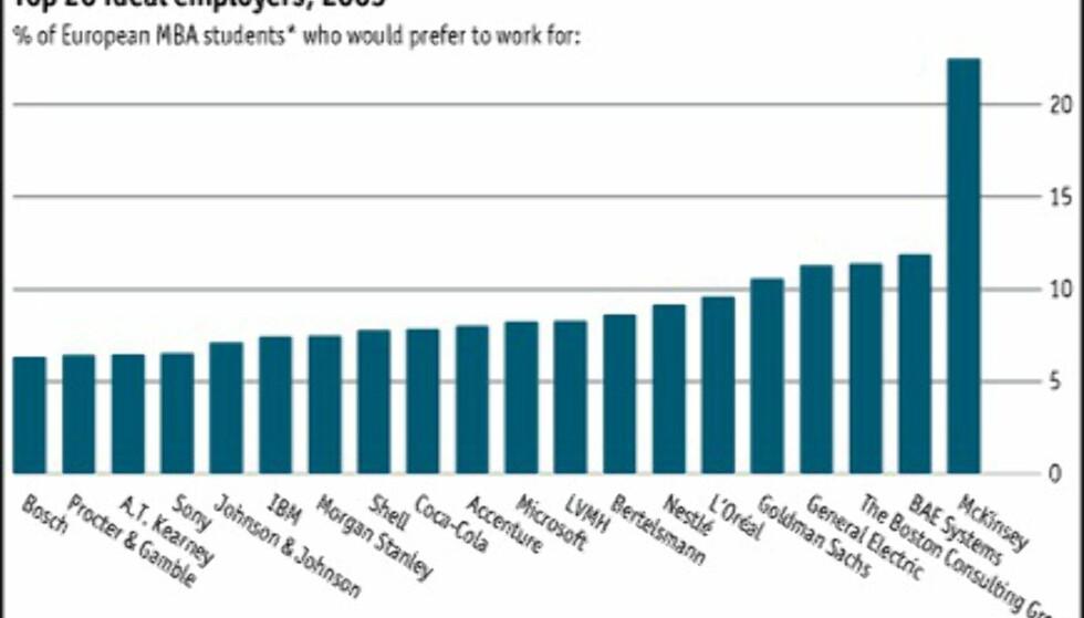 Faksimile: The Economist.