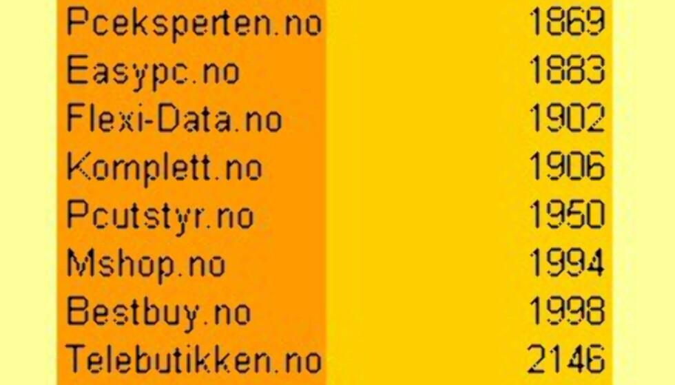 Prisene på Sony Ericsson T300
