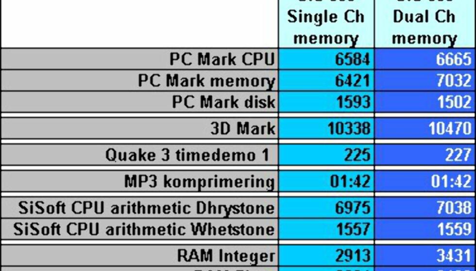 Asus P4SDX Deluxe