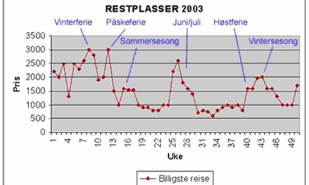 image: Restplasspriser 2002