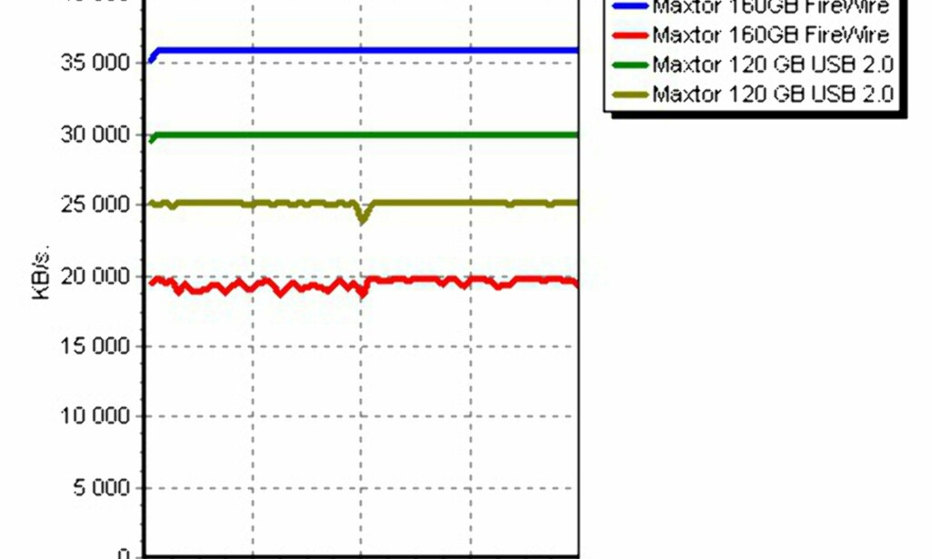 image: Maxtor 120 GB USB 2.0