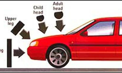 image: Euro NCAP-test: De sikreste bilene